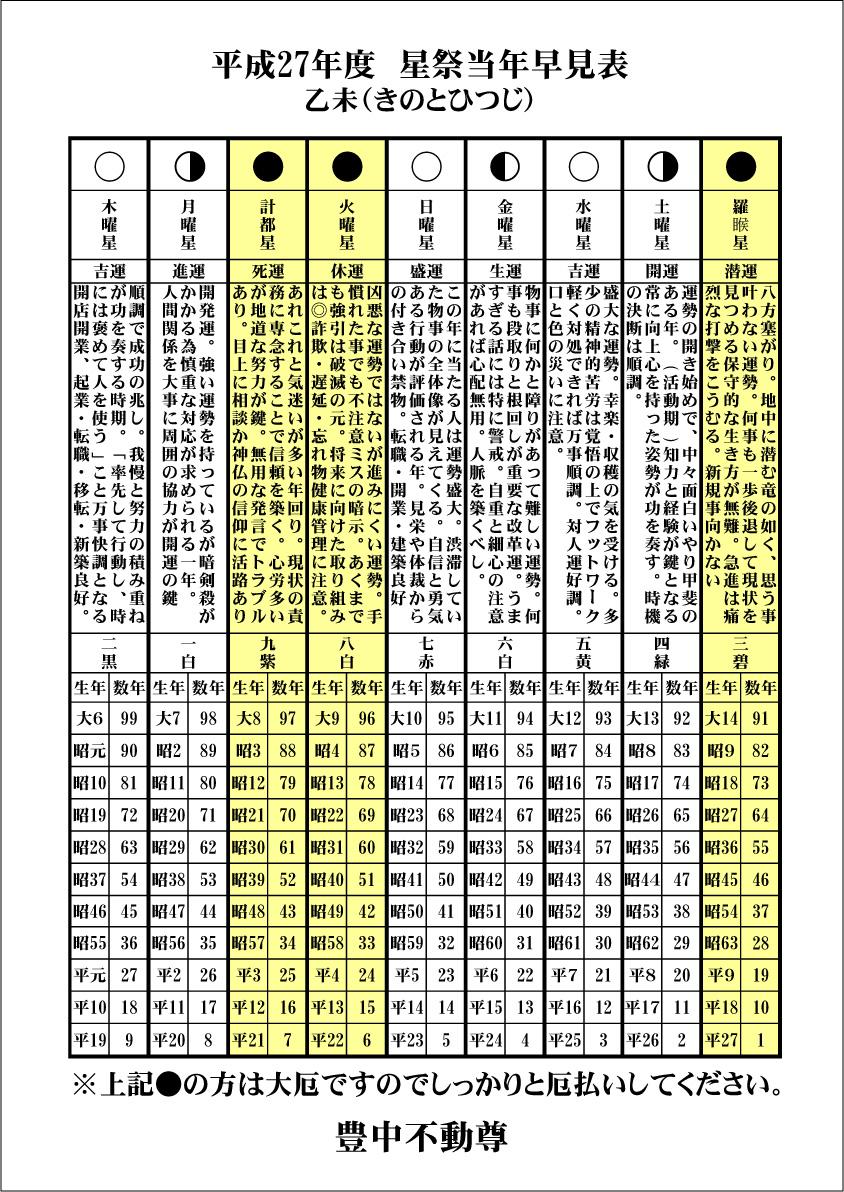 星祭当年早見表 平成27年暦の表